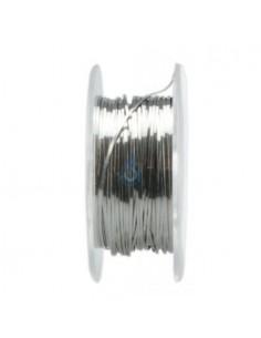 Cable plano Kanthal Flat ribbon